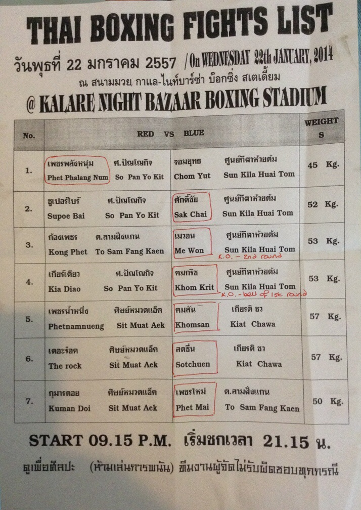 Kalare Night Bazaar Boxing Stadium programme for the 22nd of January 2014